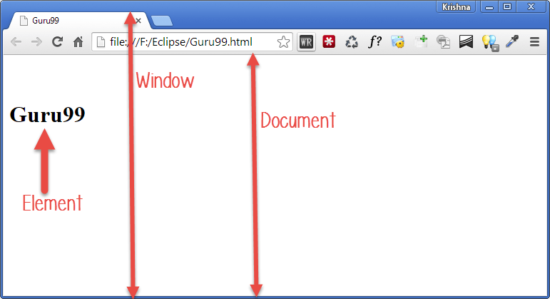 Element Object in DOM