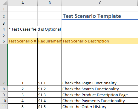 Test Case Vs Scenario What S The Difference