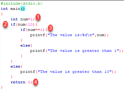 C Conditional Statement: IF, IF Else and Nested IF Else with Example