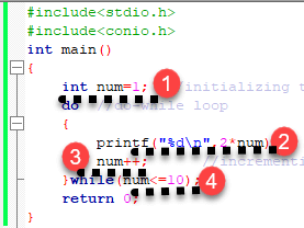 Example of Do While Loop in C Programming
