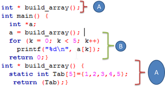 Functions Pointers in C Programming with Examples
