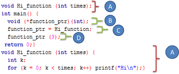 Functions Pointers in C