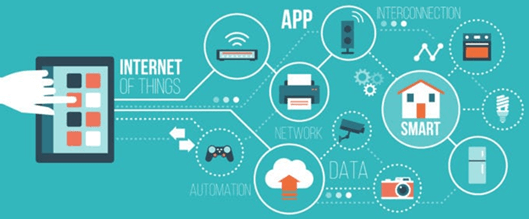 Internet Of Things Iot Tutorial For Beginners Introduction Basics Applications