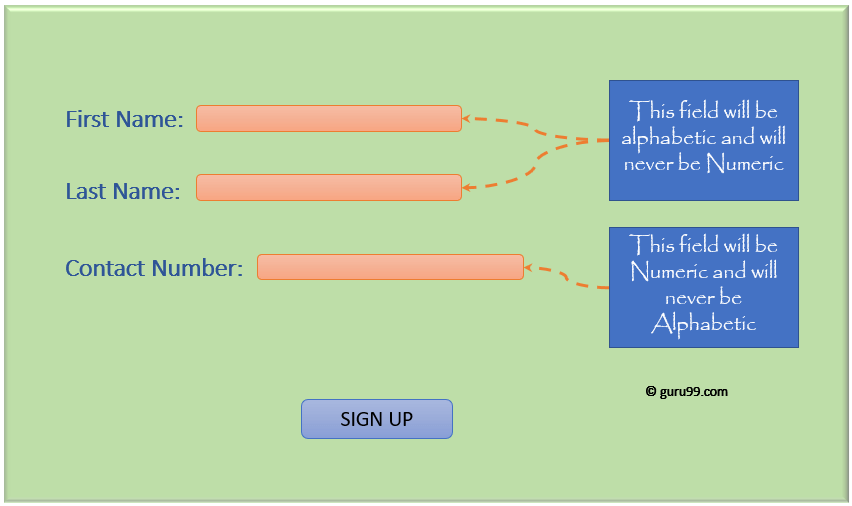 SQL Server DataTypes: Varchar, Numeric, Date Time [T-SQL