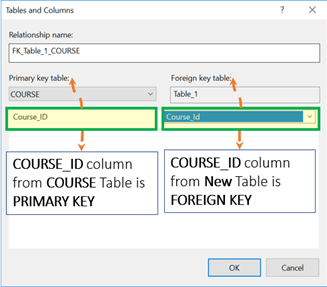 SQL Server FOREIGN KEY: T-SQL Examples
