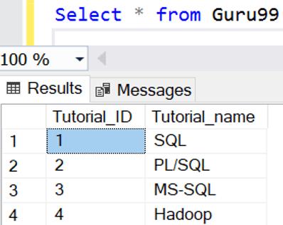 CASE statement in SQL Server: T-SQL Example