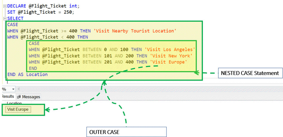 Nested CASE example in SQL Server