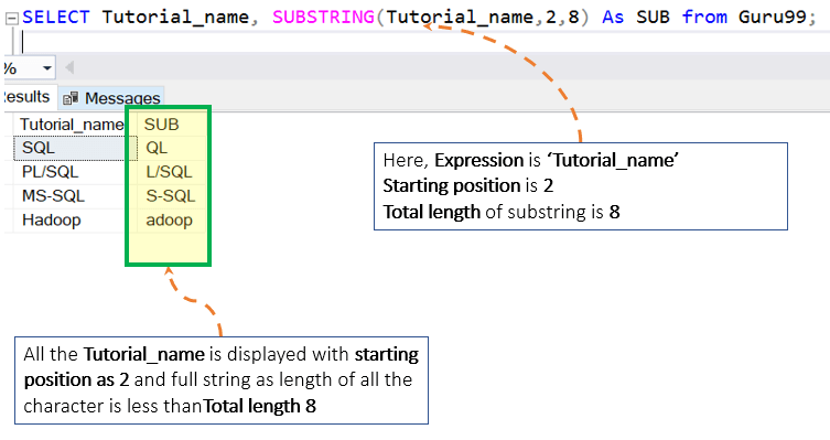SQL Server SUBSTRING() Function: T-SQL Example