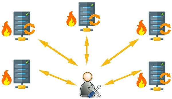 System Admin working manually