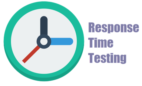 What is Response Time Testing?
