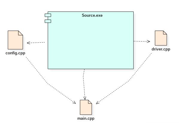 Component Diagram Uml Tutorial With Example