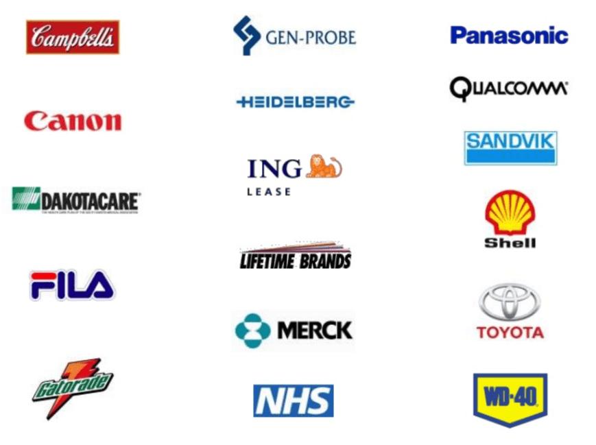 Companies using Qlikview