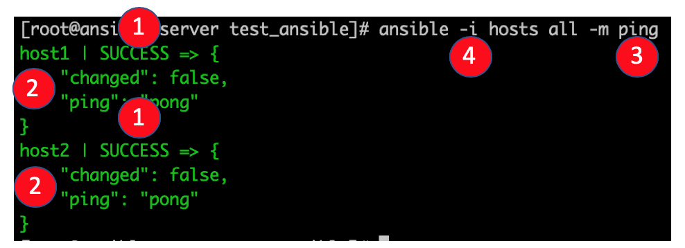 Ansible Tutorial: Installation, Playbook, Roles, Commands