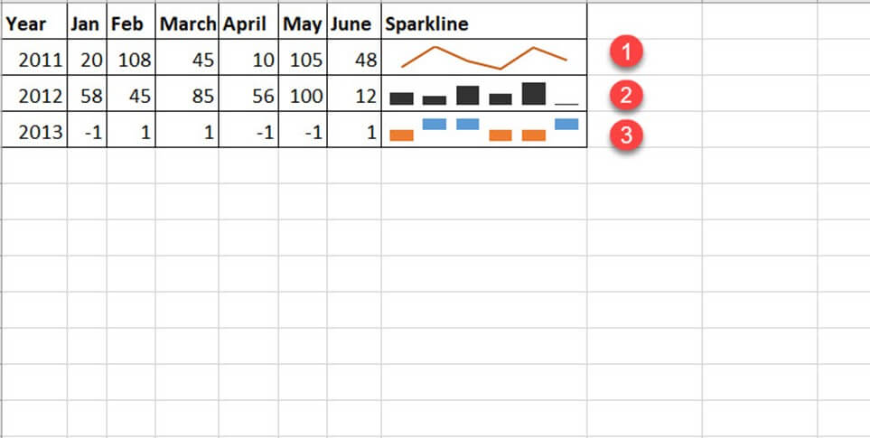 BAR CHART WITH LIVE CHARTS C - How to add live total labels