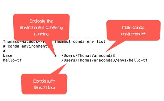 Installing Tensorflow and dependencies