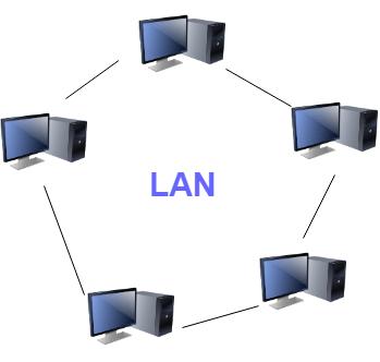 Metropolitan Area Network Equipment