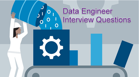 Top 62 Data Engineer Interview Questions Answers