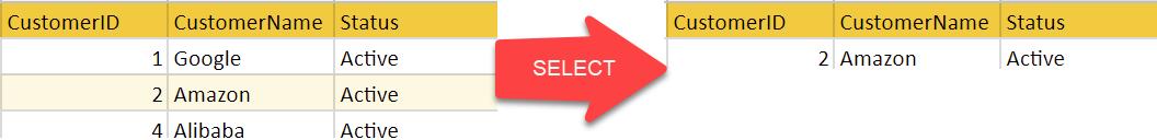 Select Operationin hindi