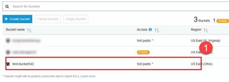 Uploading Data to AWS S3 Bucket