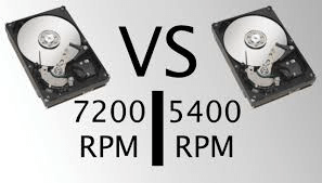 Best Hard Drive for Gaming in 2019 (HDD Buyers Guide)