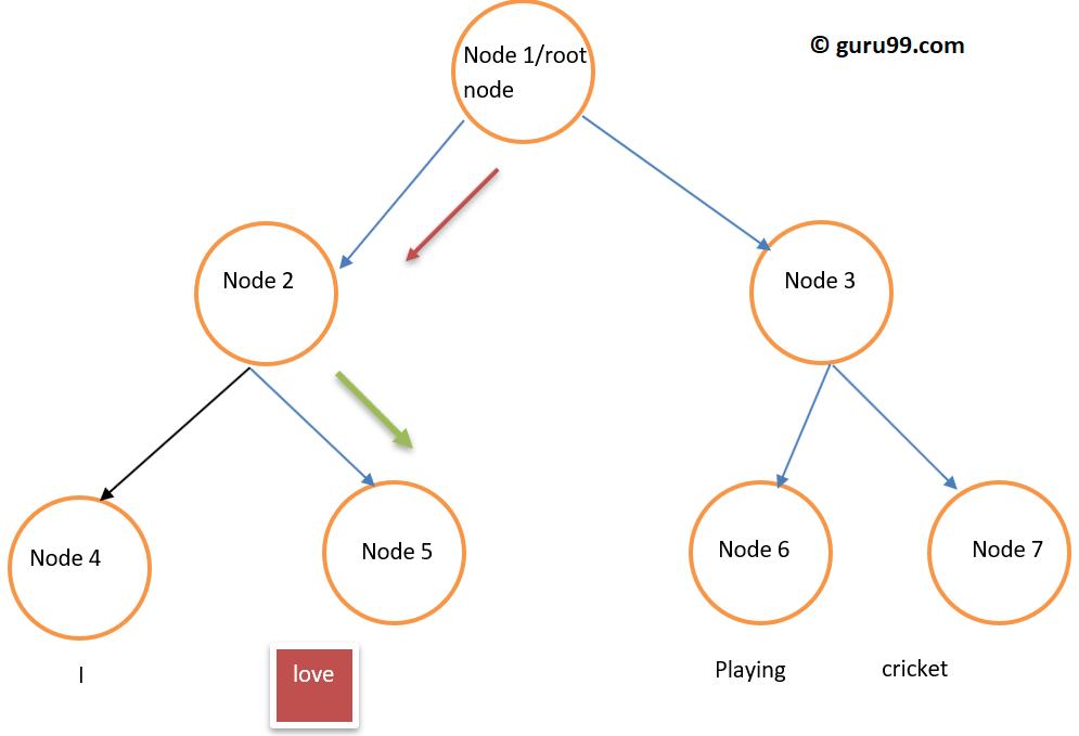 Word Embedding Tutorial: word2vec using Gensim [EXAMPLE]