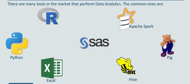 SAS Tool Alternatives
