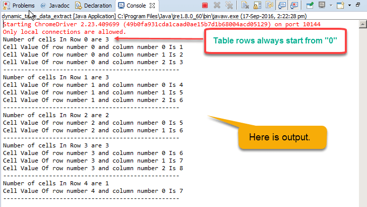 How to handle Dynamic Web Tables in Selenium WebDriver