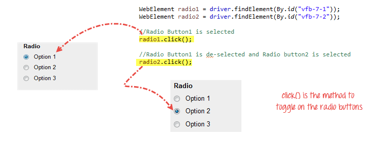 How to Select CheckBox and Radio Button in Selenium WebDriver