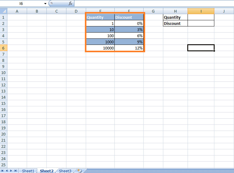 Excel VLOOKUP Tutorial for Beginners: Learn with Examples