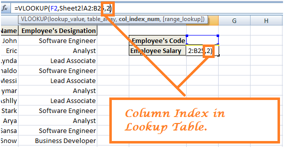 Excel Vlookup Tutorial For Beginners Learn With Examples