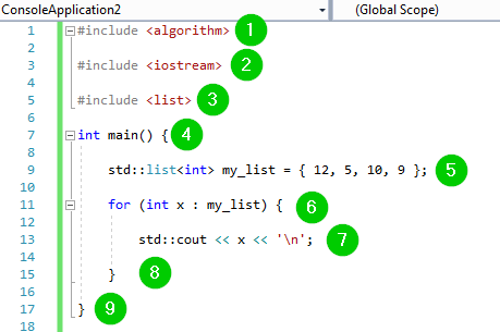 Std List In C With Example