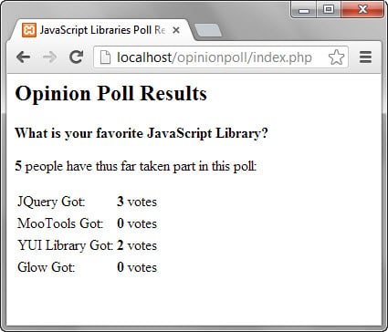 Create an Opinion Poll Application using PHP