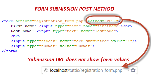 how to call a method in php