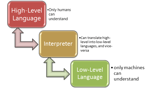 PERL Tutorial for Beginners - Complete Guide