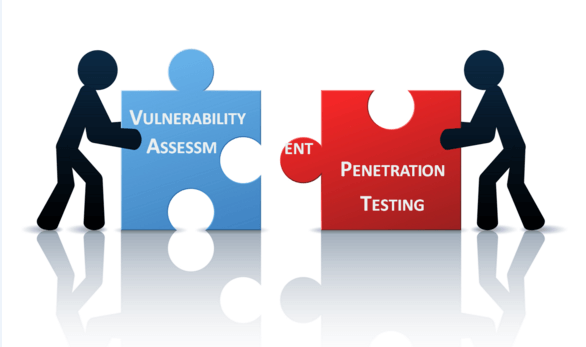 What is Vulnerability Assessment? Testing Process, VAPT Scan Tool