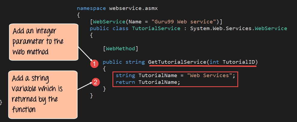 WSDL Tutorial: Web Services Description Language with Example