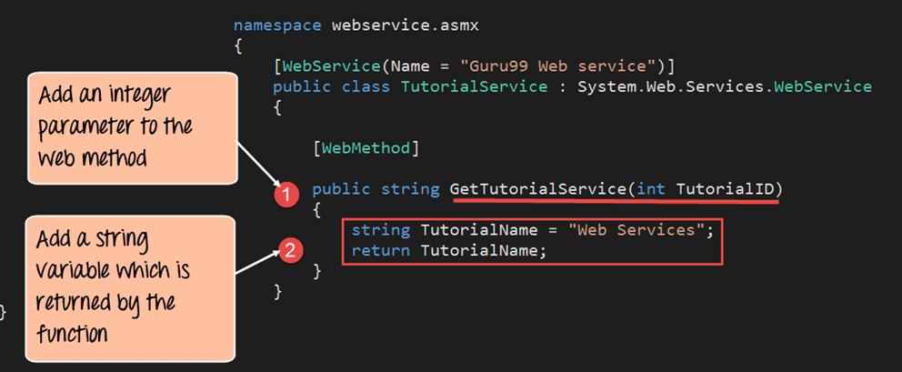 WSDL – Web services description language