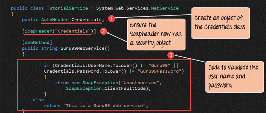 Security in Web Services