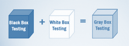 white box testing example pdf