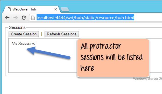 Protractor Testing