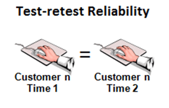 Reliability Testing Tutorial: Learn in 5 Minutes