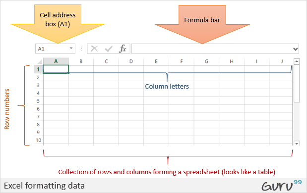Introduction To Microsoft Excel 101 Notes About Ms Excel