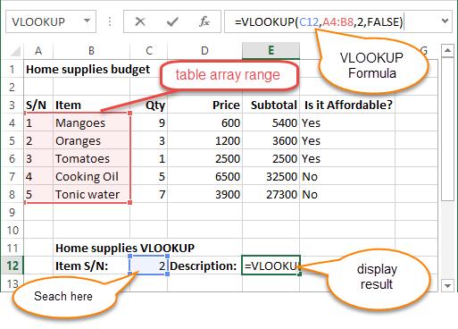 Excel Formulas Amp Functions Date Time String Vlookup
