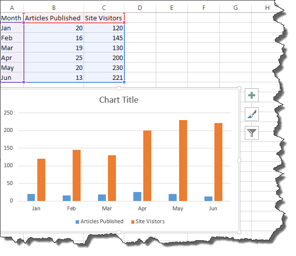 Creating Advanced Charts - Excel Tutorial