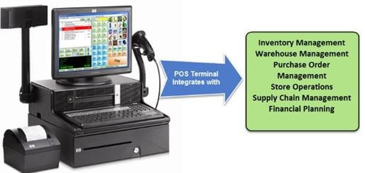 Testing Retail Point Of Sale(POS) Systems: Example Test Cases