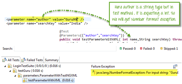 TestNG: Parameterization using XML & DataProvider in Selenium