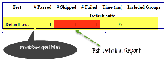 TestNG Report: Customization, PDF & Email of Report in Selenium WebDriver