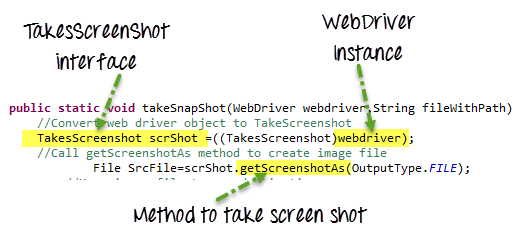 How to Take Screenshot in Selenium WebDriver