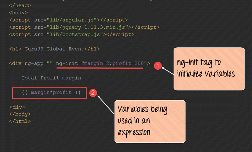 AngularJS Expressions: ARRAY, Objects, $eval, Strings [Examples]
