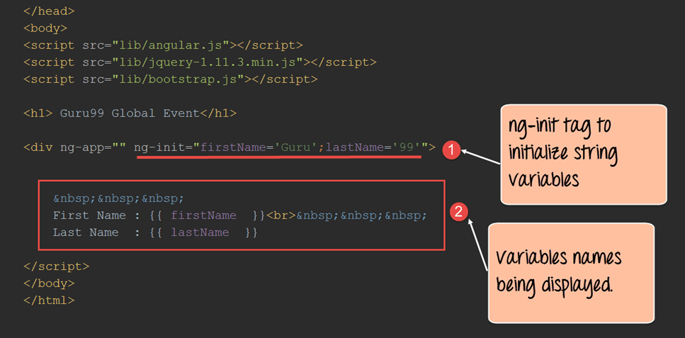 AngularJS Expressions – Numbers, Strings, Objects, Array, $eval